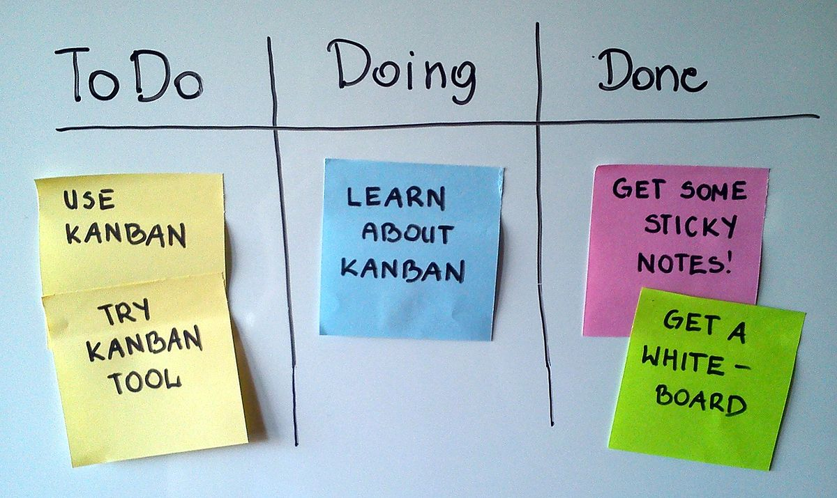 Recruit differently: agile method, Kanban table, what differences with traditional methods?