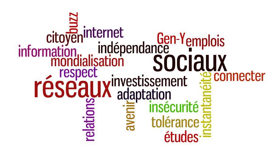 L'intégration de la génération Y dans les entreprises, enjeu majeur du recrutement